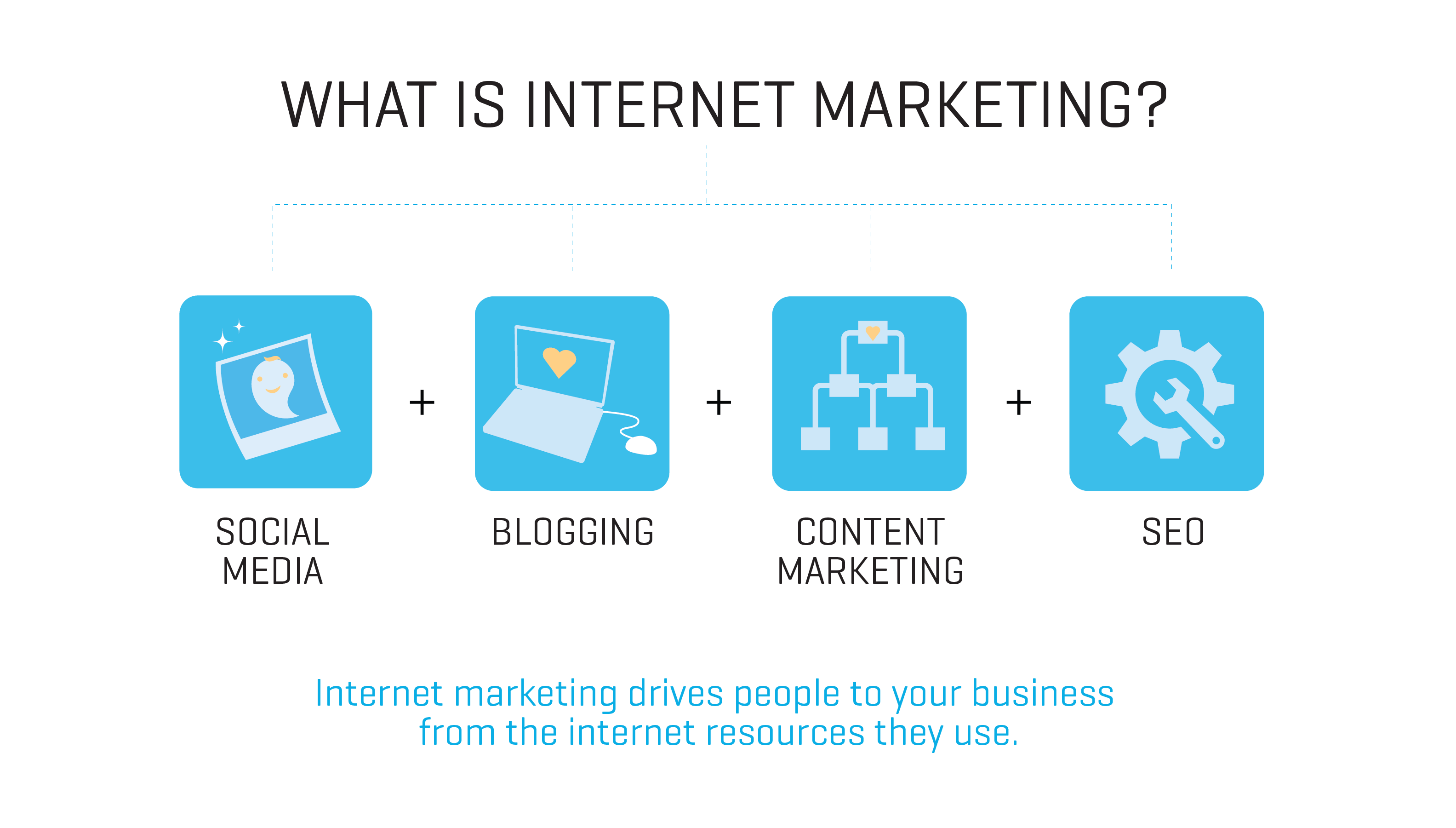 InternetMarketing 01
