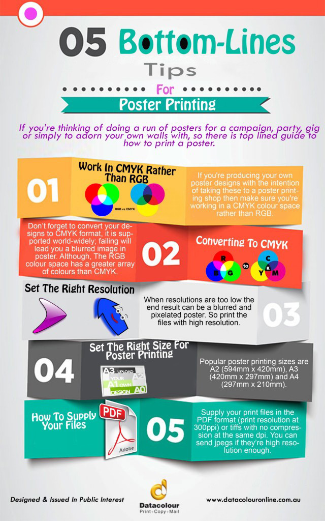 5 bottom-line tips for poster printing