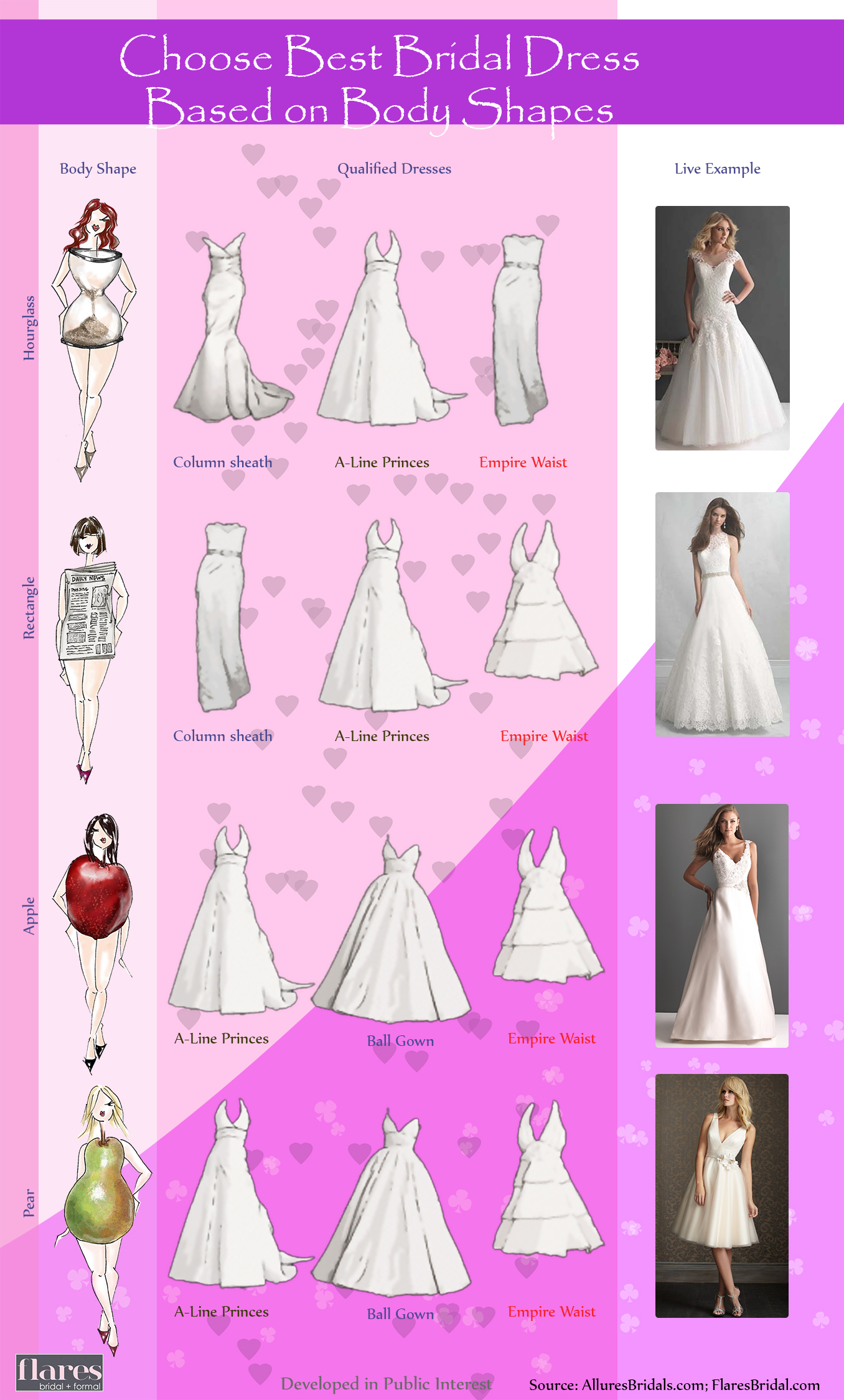 SEOsurfer-infogrpahics Choose Best Bridal Dress Based on Body Shapes
